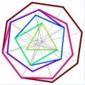 Fifteen variations on a single theme v